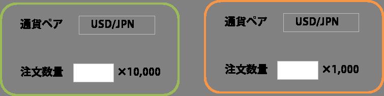 注文画面の例