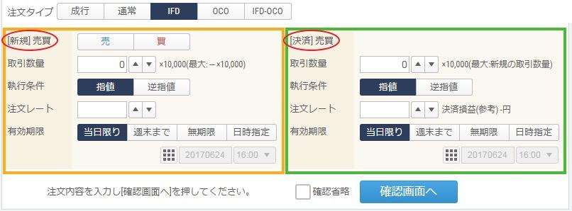 IFD注文画面 GMOクリック証券